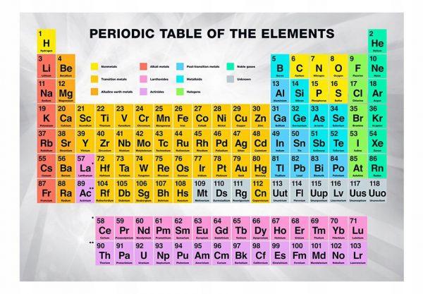 Fototapetas periodinė cheminių elementų lentelė (anglų kalba)