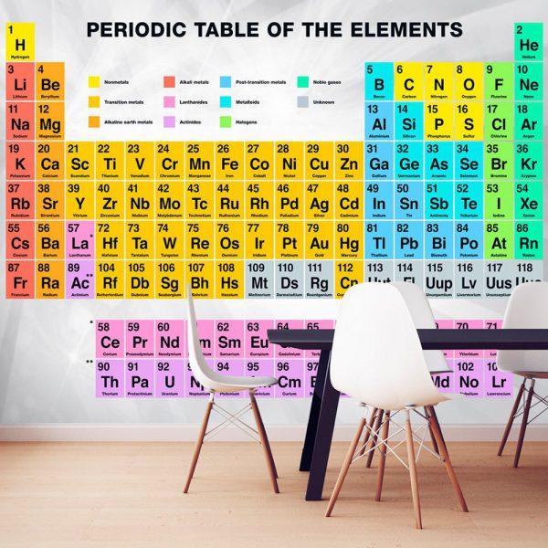Fototapetas periodinė cheminių elementų lentelė vaikams