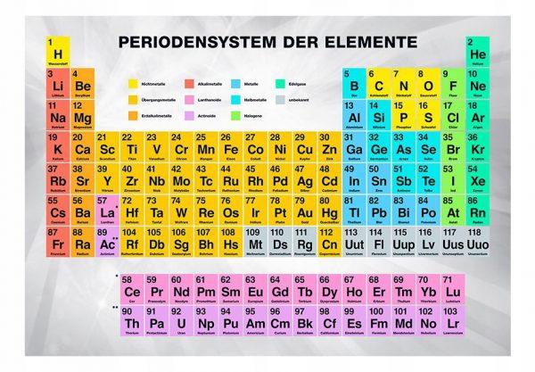 Fototapetas periodinė cheminių elementų lentelė (vokiečių kalba)